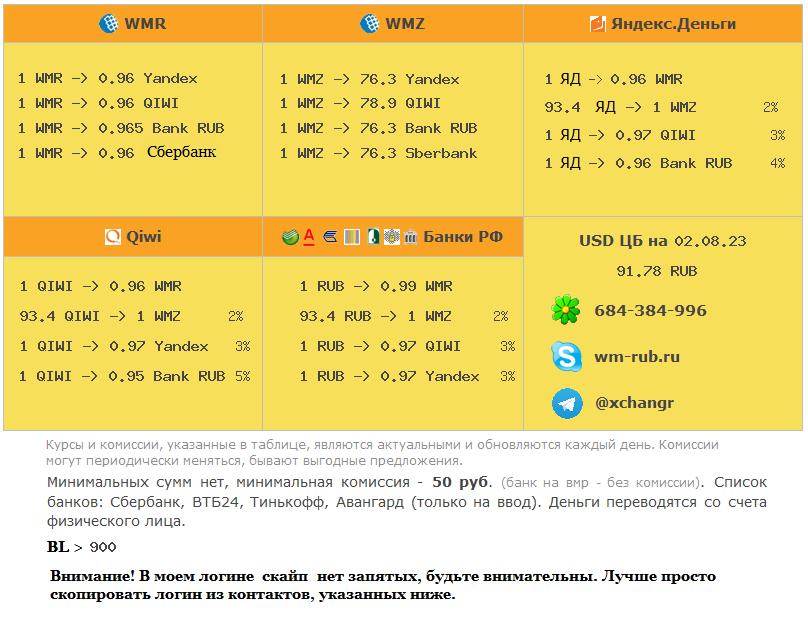 Обмен валют с yandex полтаве круглосуточно